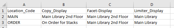 Location Lookup Table