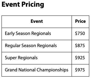 Fall Event Pricing Table