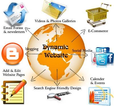 Hasil gambar untuk Keys Successful Web Design and Development Project